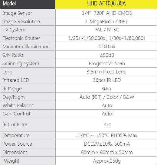 UXD UHD-AF1036-30A Datasheet1 Mega Pixel Fixed AHD IR Mini Dome Camera, 30m IR